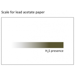 Roll of LEAD ACETATE paper